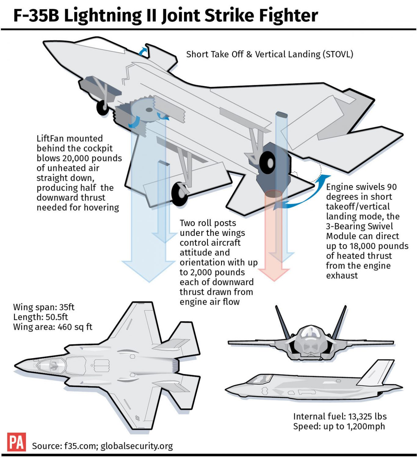F 35b Engine Diagram Wiring Library Airplane Wing 35 Lightning Ii Test Pilot Talks About Its Capabilities And Takes