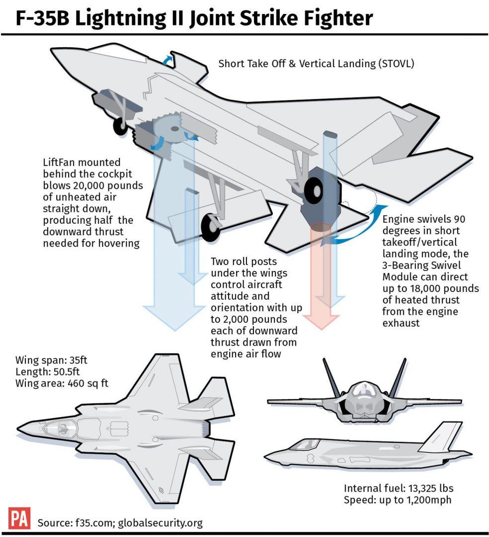 F35 PA graphic