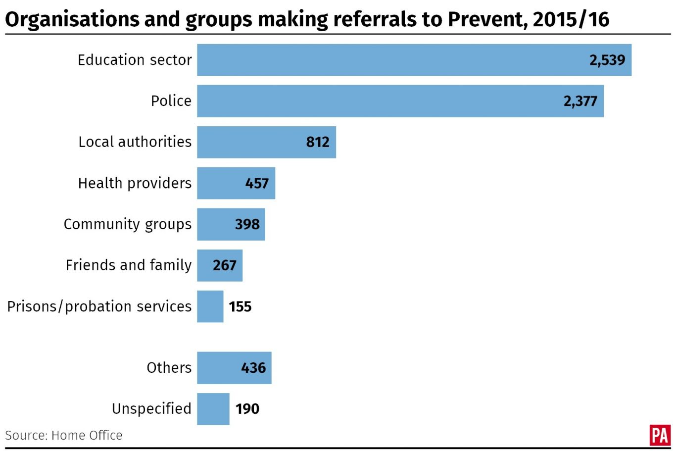 One in six 'withdraw' from intensive de-radicalisation scheme