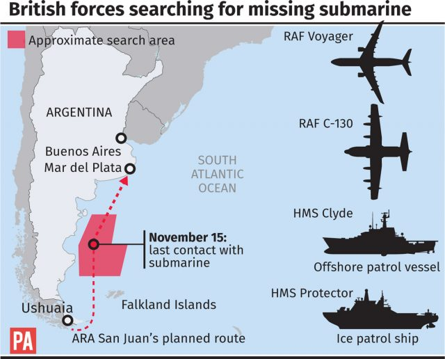 US Navy plane scours South Atlantic in search for Argentine sub