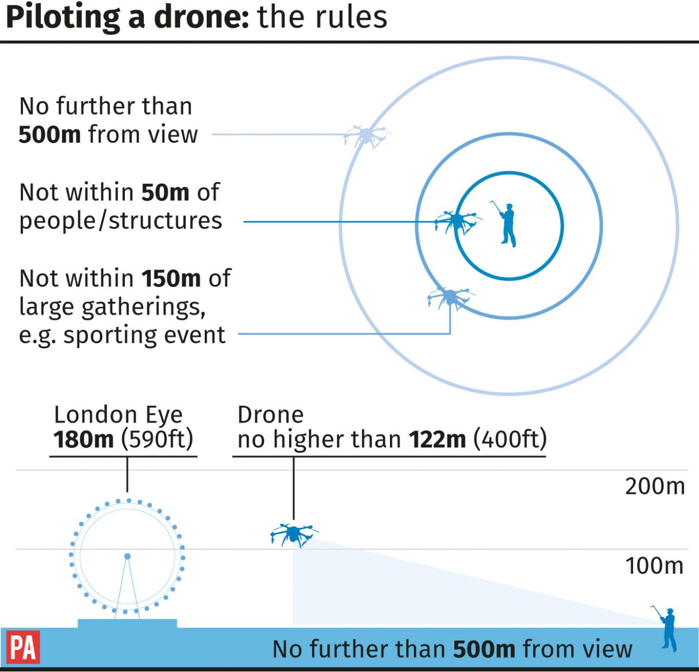 A New Bill Wants to Give Police the Power to Seize Drones