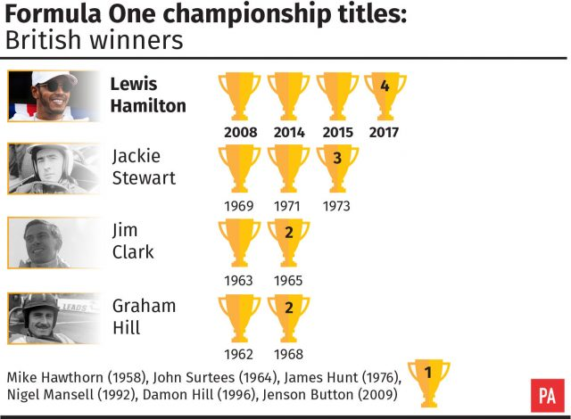 A graphic of British winners of the Formula One world title