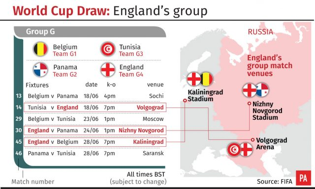 England Discover Their Group Opponents In Russia World Cup Bt Sport Soccer World Cup