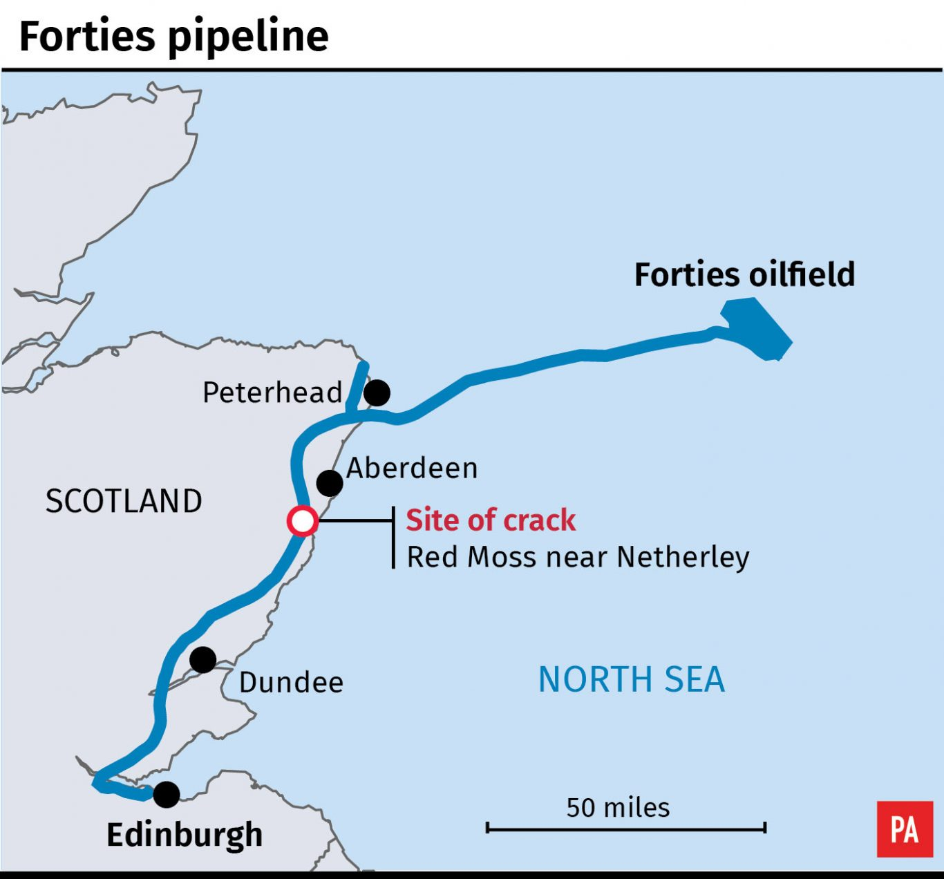 Forties pipeline locator map.