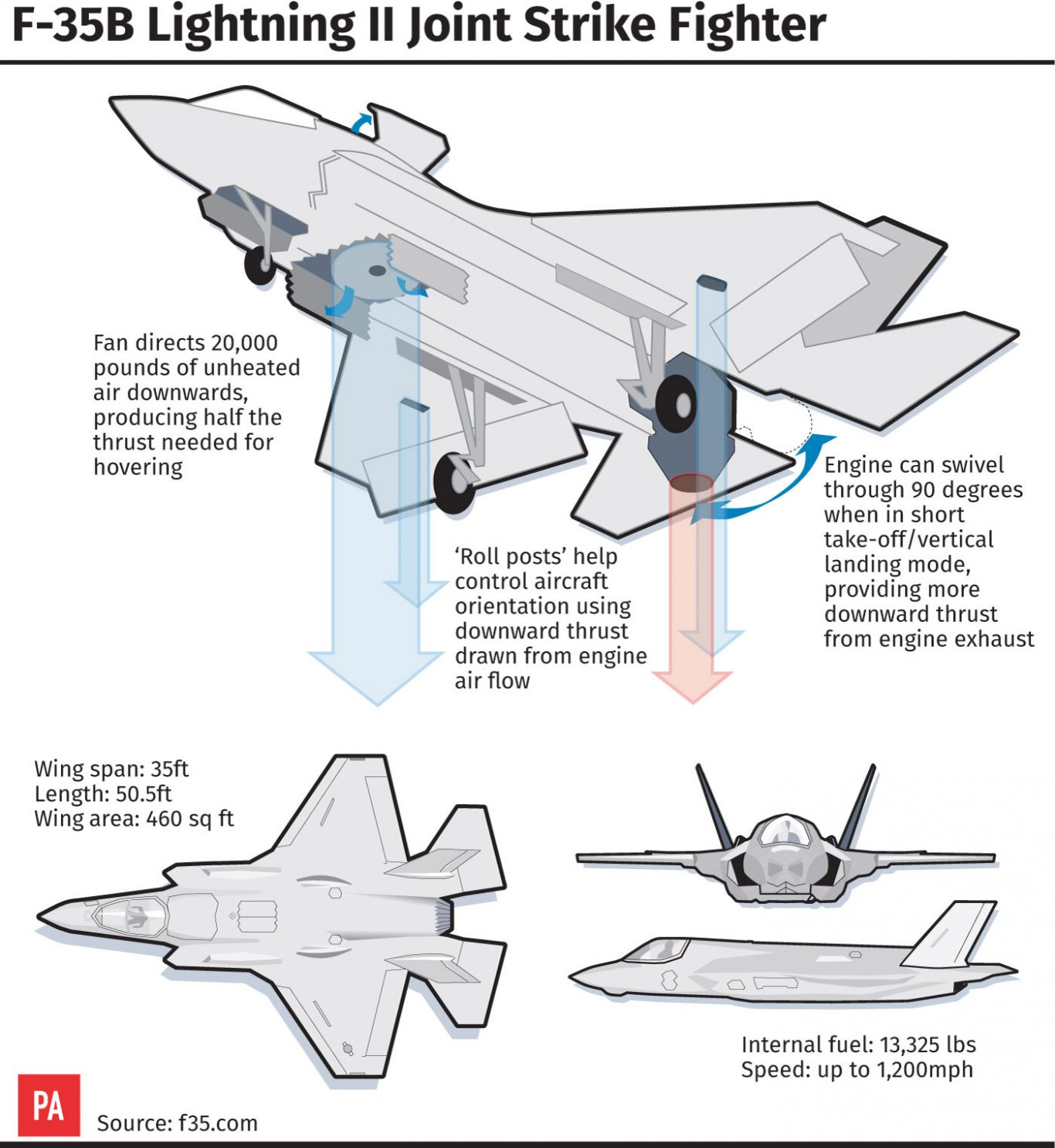 Government s refusal to reveal costs of F 35 warplanes