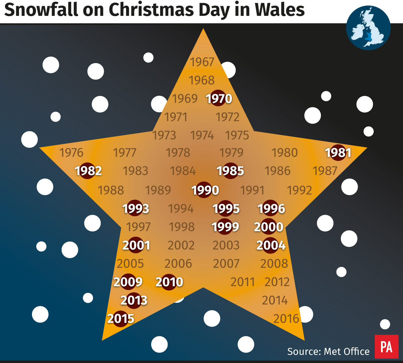 Snowfall on Christmas day in Wales.