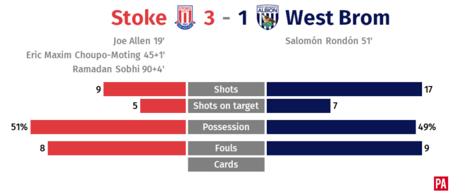 Potters punish Baggies to ease pressure on boss Mark Hughes PLZ Soccer