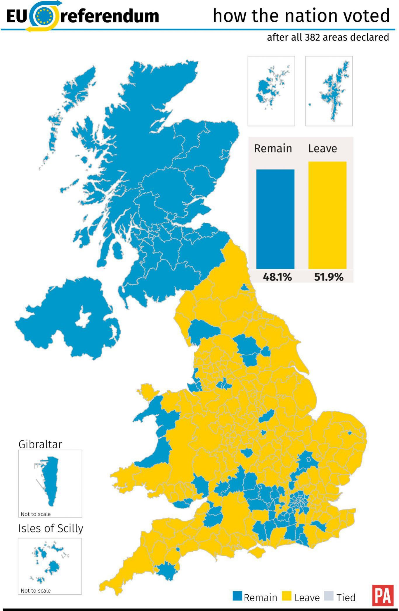 How the nation voted, final result (PA Graphics)