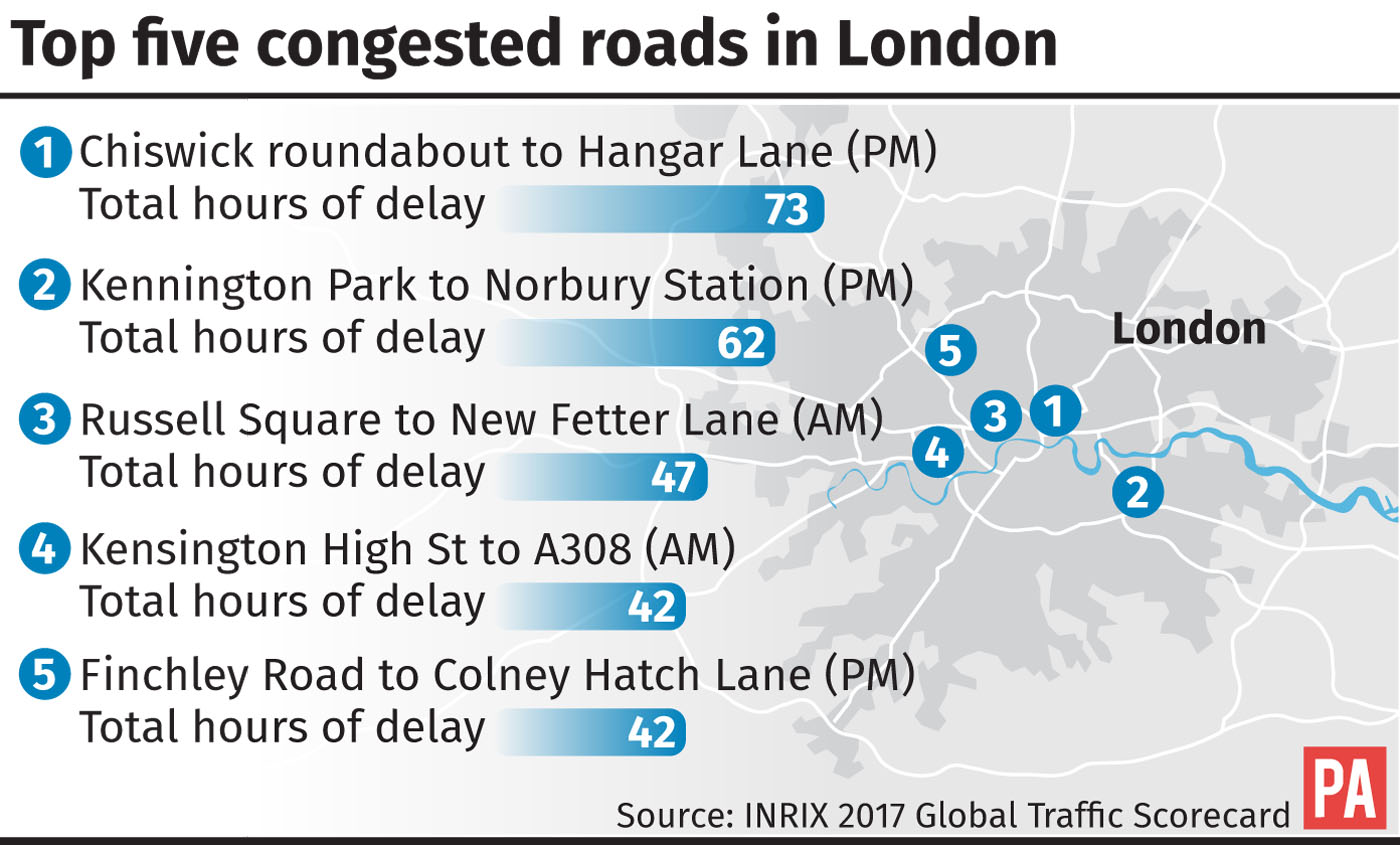 Top five congested roads in London