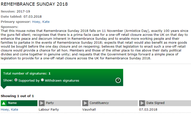 The parliamentary motion tabled by Labour's Kate Hoey