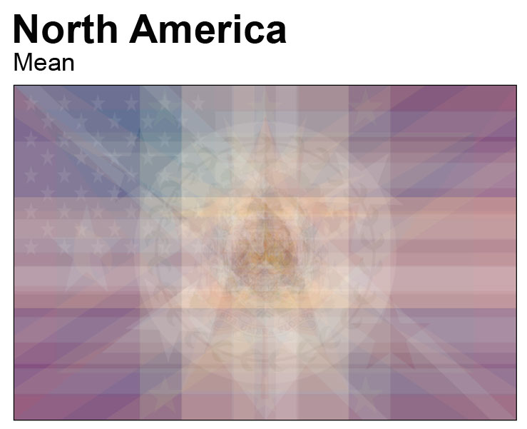 The mean version of North American flags (Udzu)