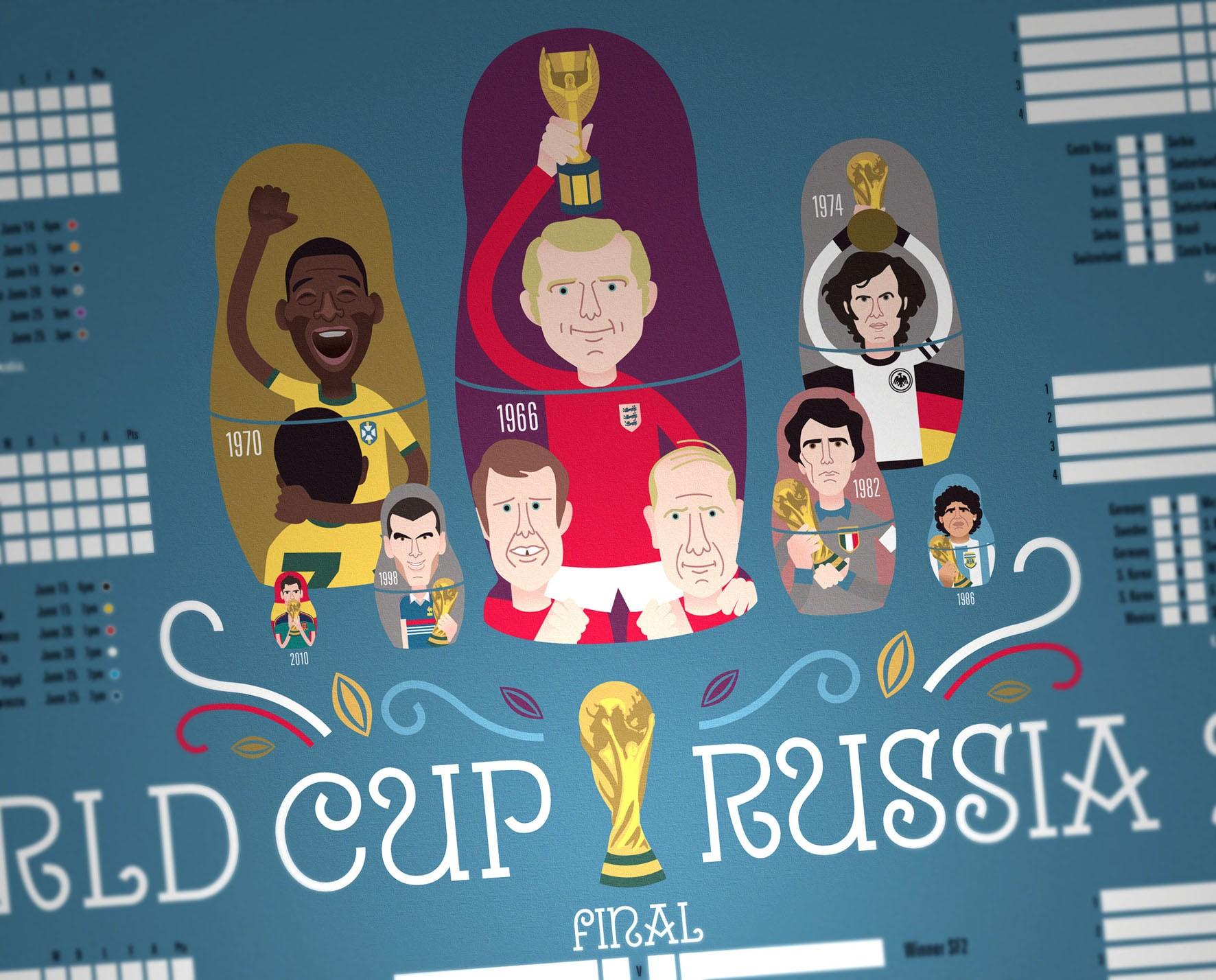Αποτέλεσμα εικόνας για Over 11,000 Moroccan fans to visit Russia for FIFA World Cup, limited travel for North East