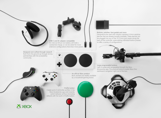 Microsoft unveils its clever new Xbox Adaptive Controller for gamers with disabilities