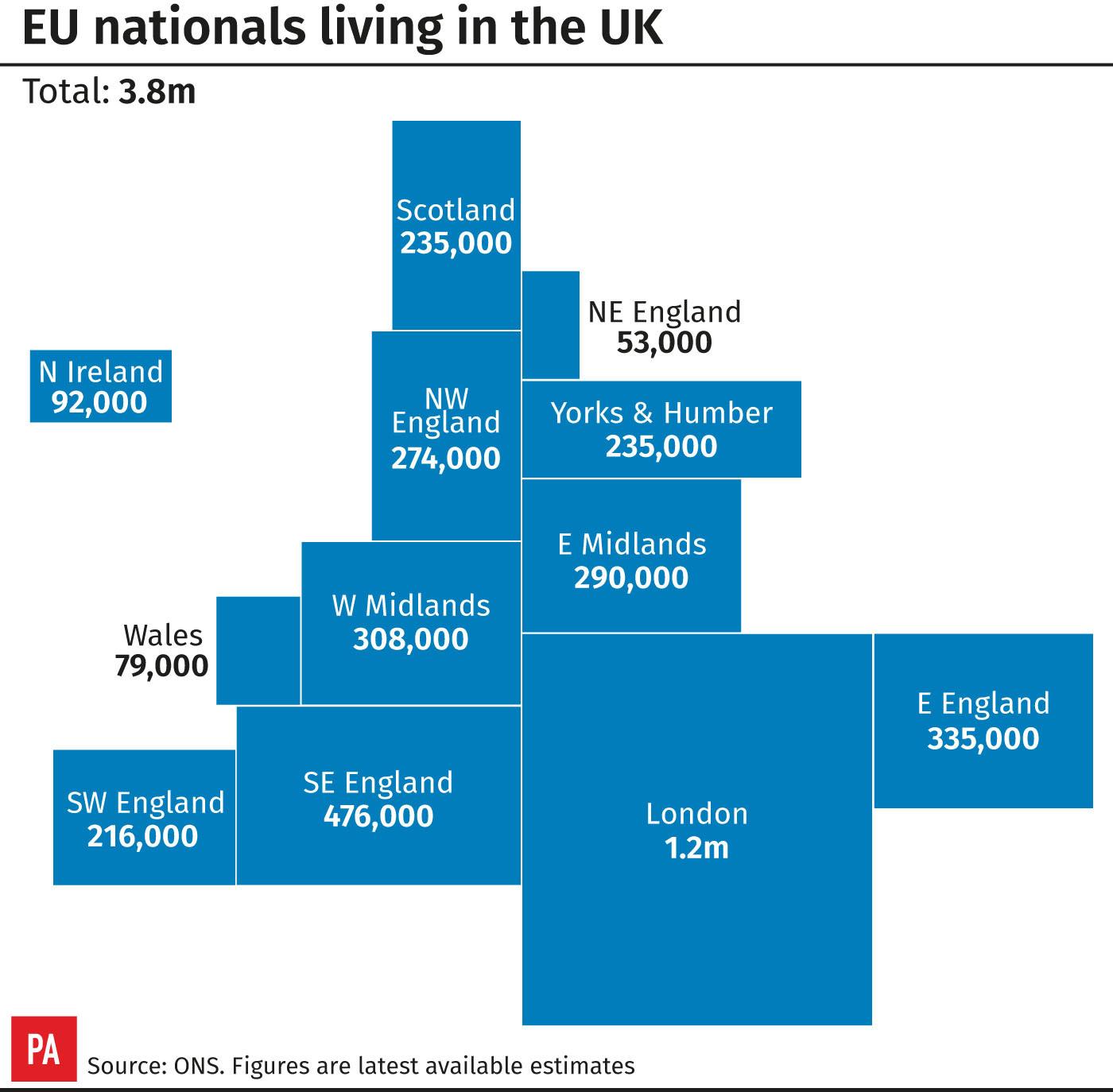 New EU Migrant Settlement Scheme To Receive Applications