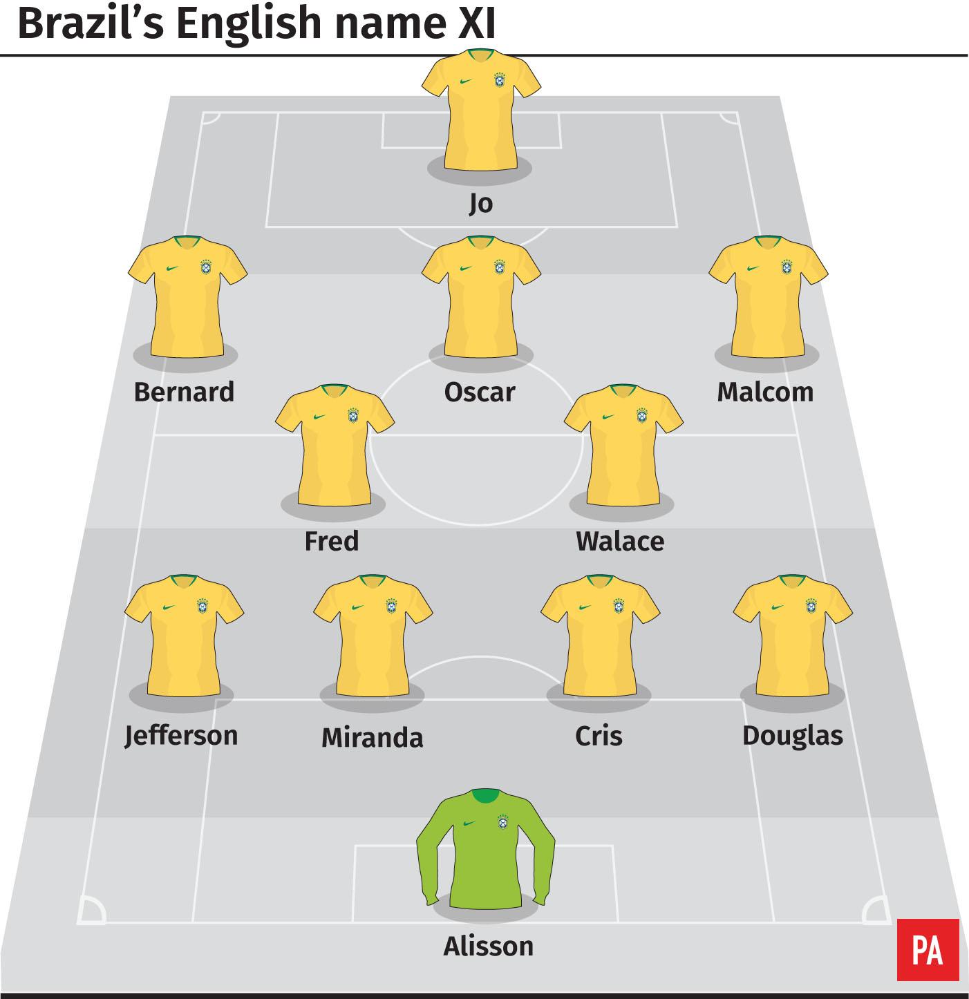 An XI of Brazilian footballers with very English-sounding