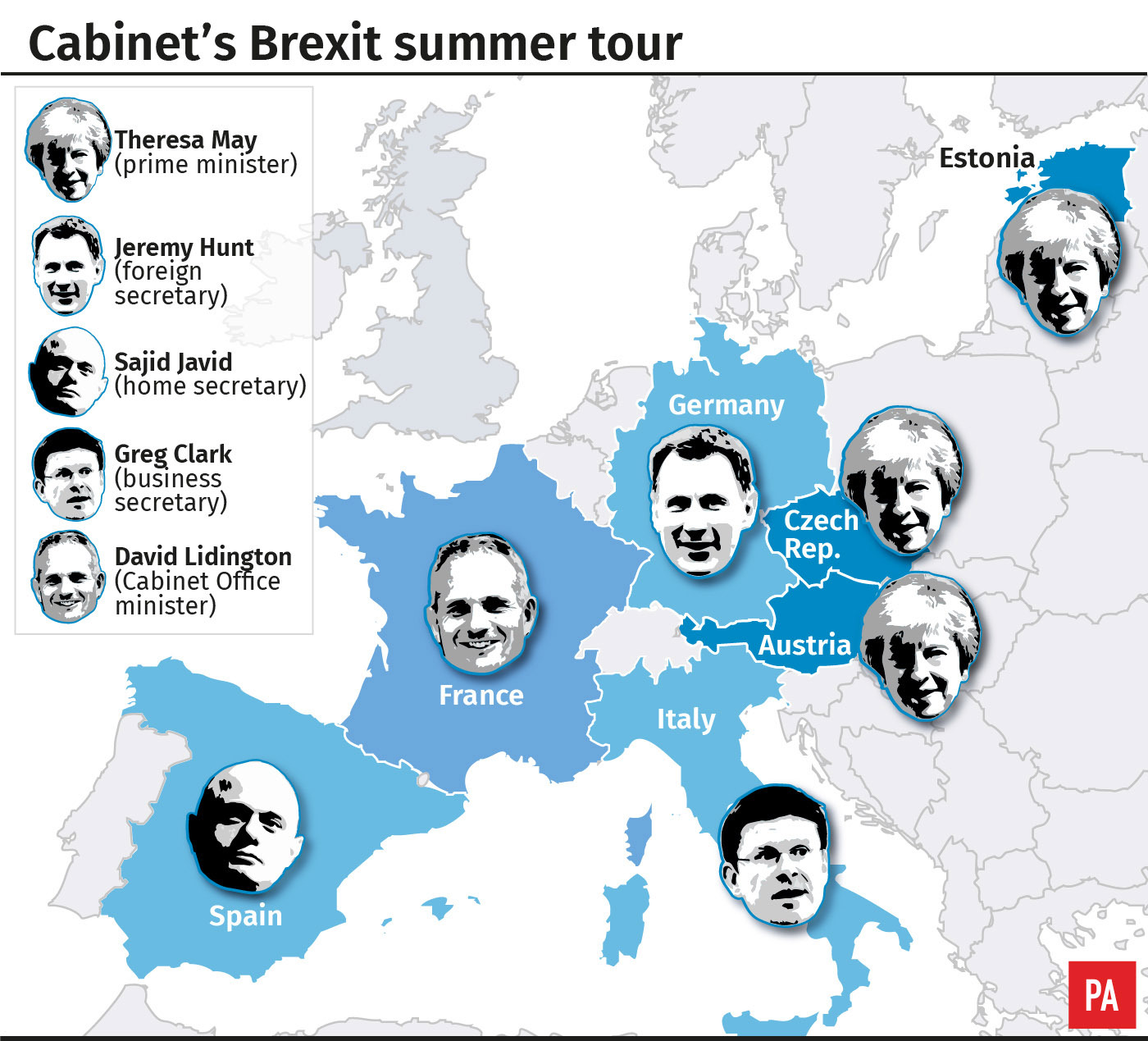 Cabinet's Brexit summer tour graphic