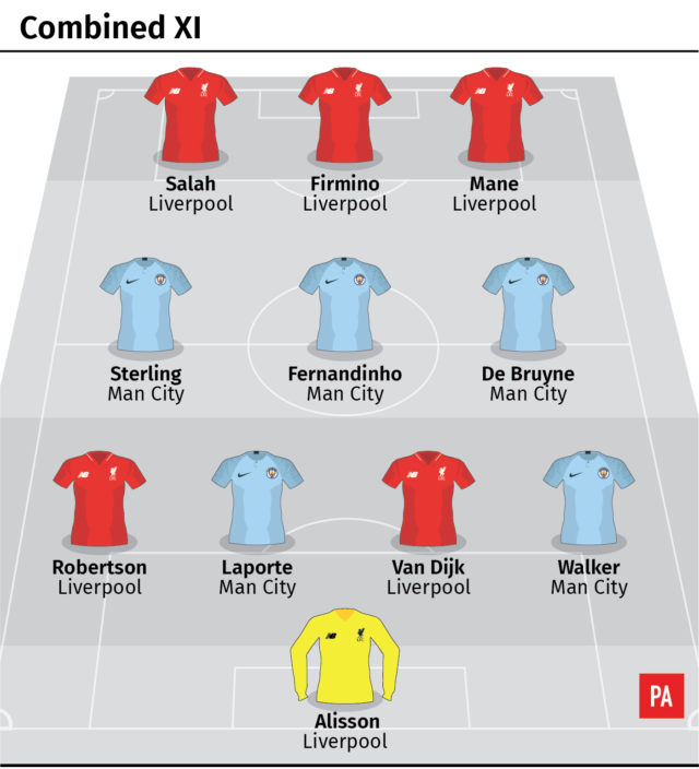 Combined Manchester City and Liverpool XI