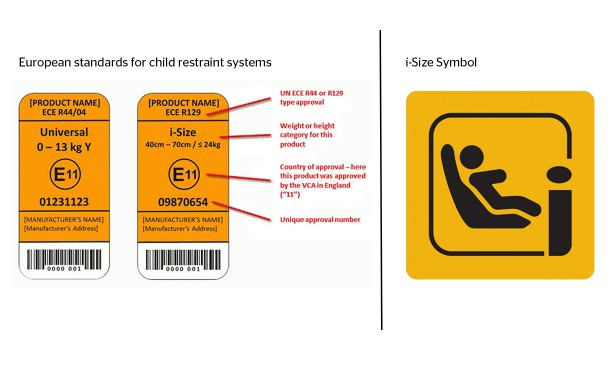 Approved car seat labels (Which?/PA)
