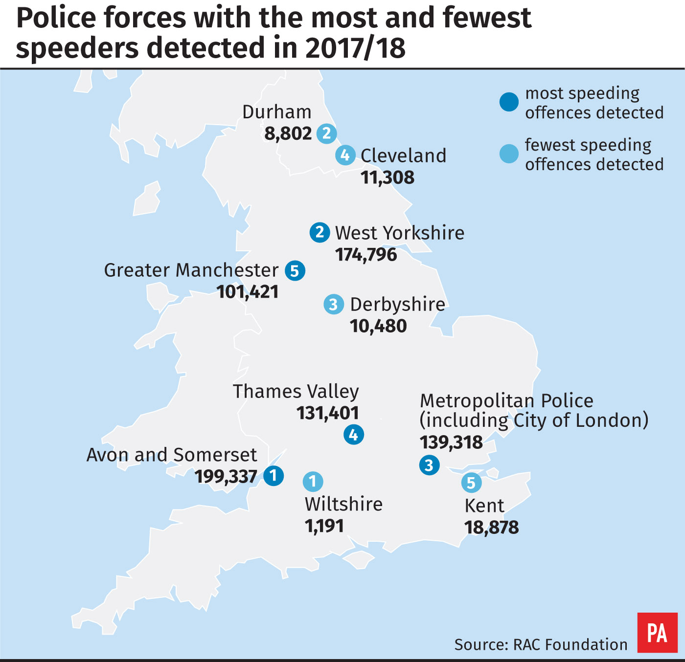 Police forces with the most and fewest speeders detected