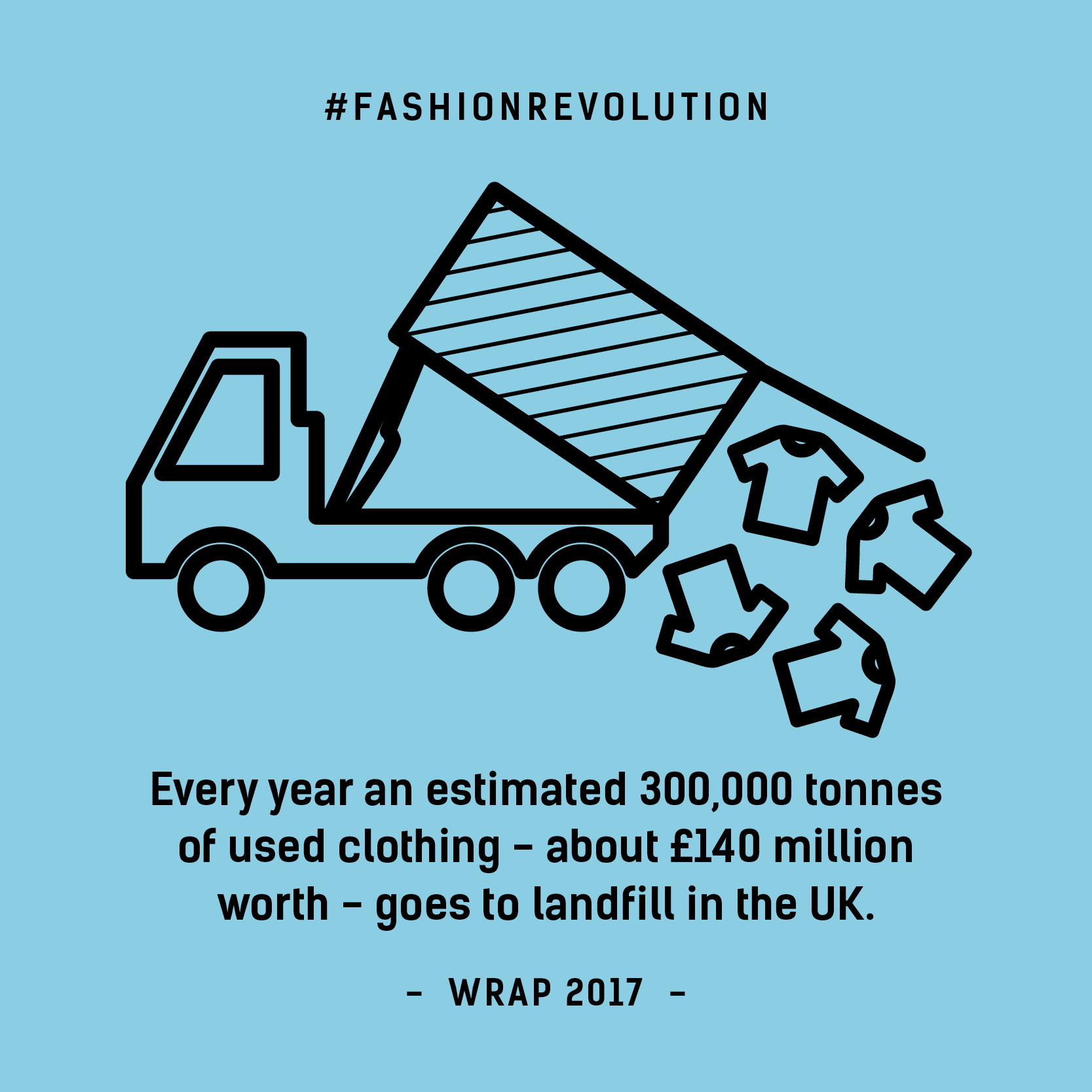The fashion industry is leaving behind huge amounts of waste