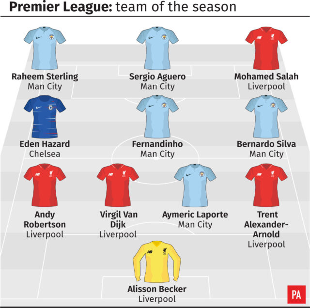 Picking The 2018-19 Premier League Team Of The Season