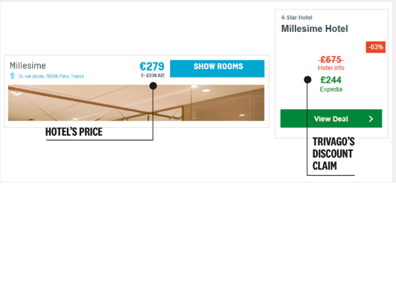 Screenshot of Trivago website