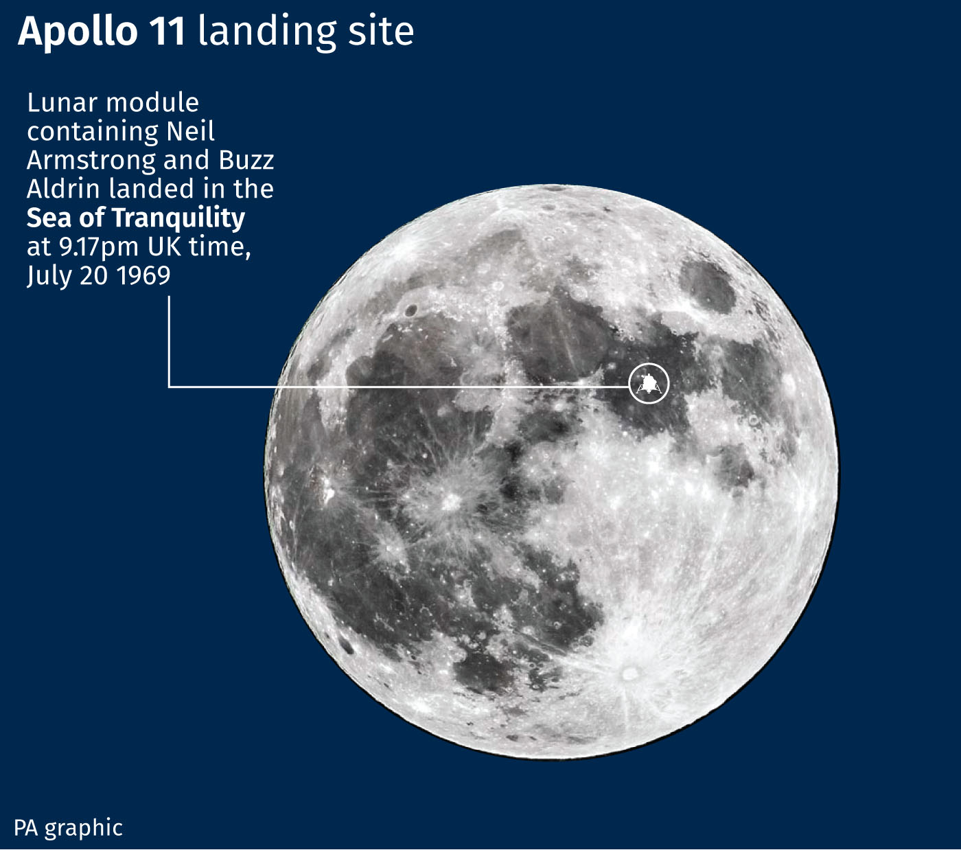 Apollo 11 landing site