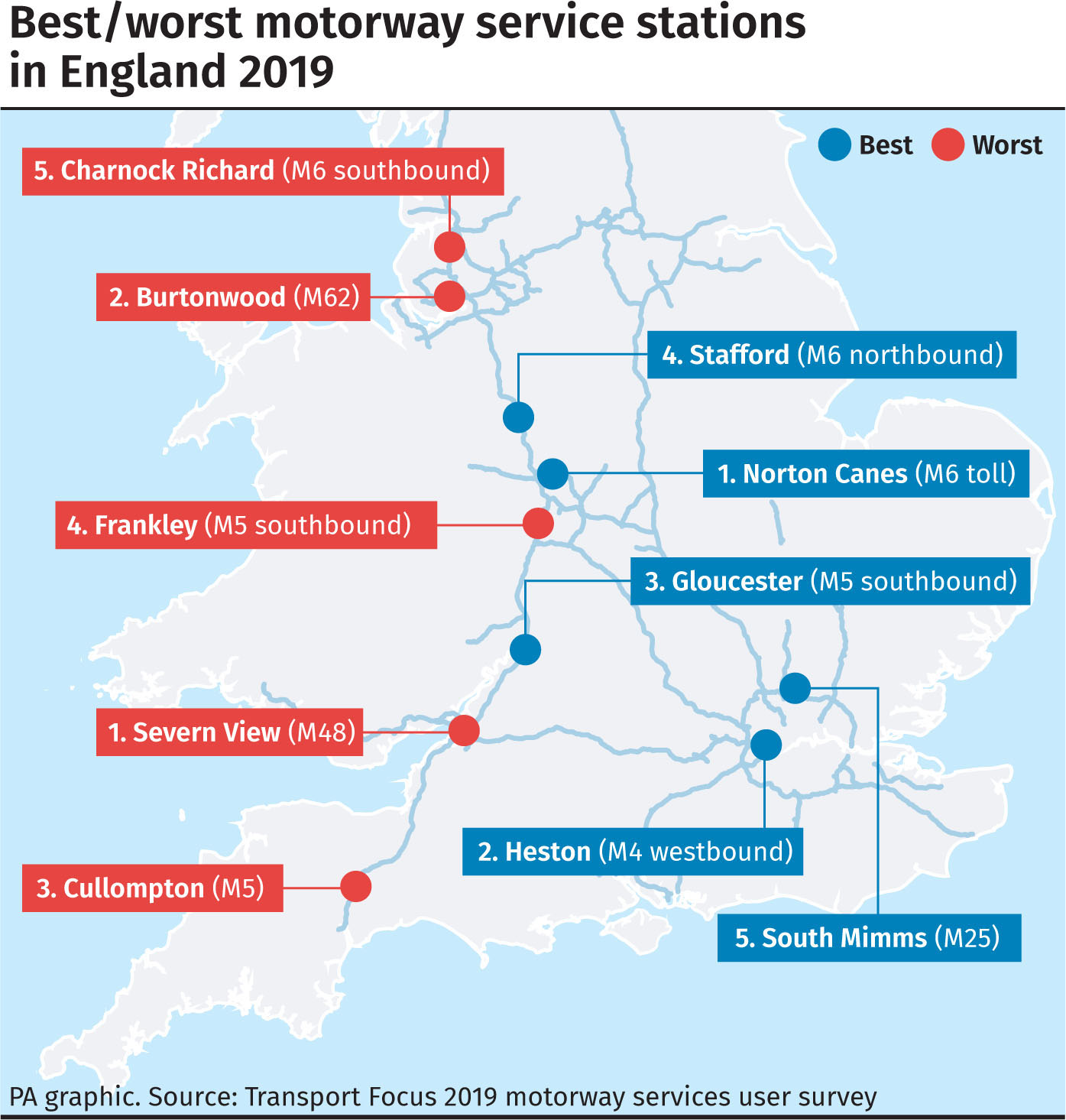 Best/worst motorway service stations in England 2019