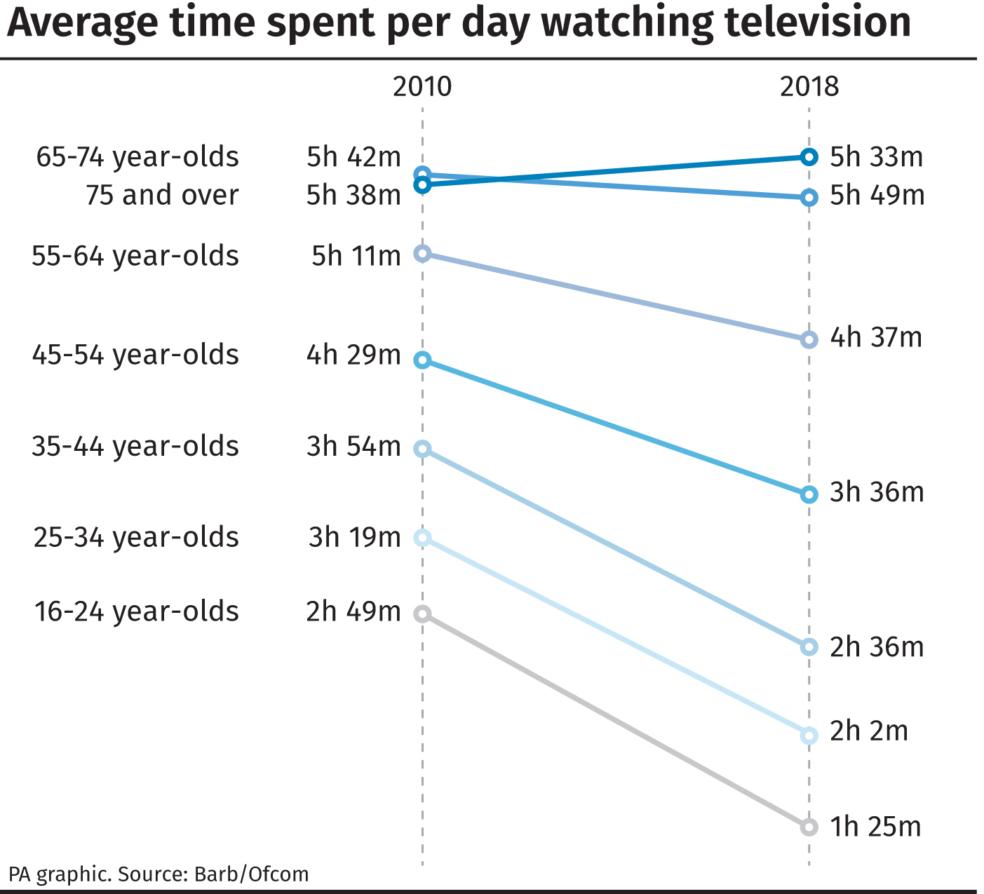 Half of UK homes subscribe to streaming services like Netflix, e4fe7e86 672c 4245 8834 cf28edf01ca2%, daily-dad%