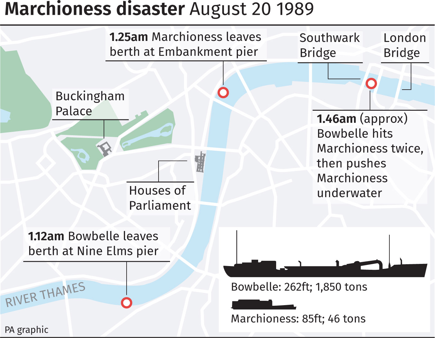 Marchioness disaster