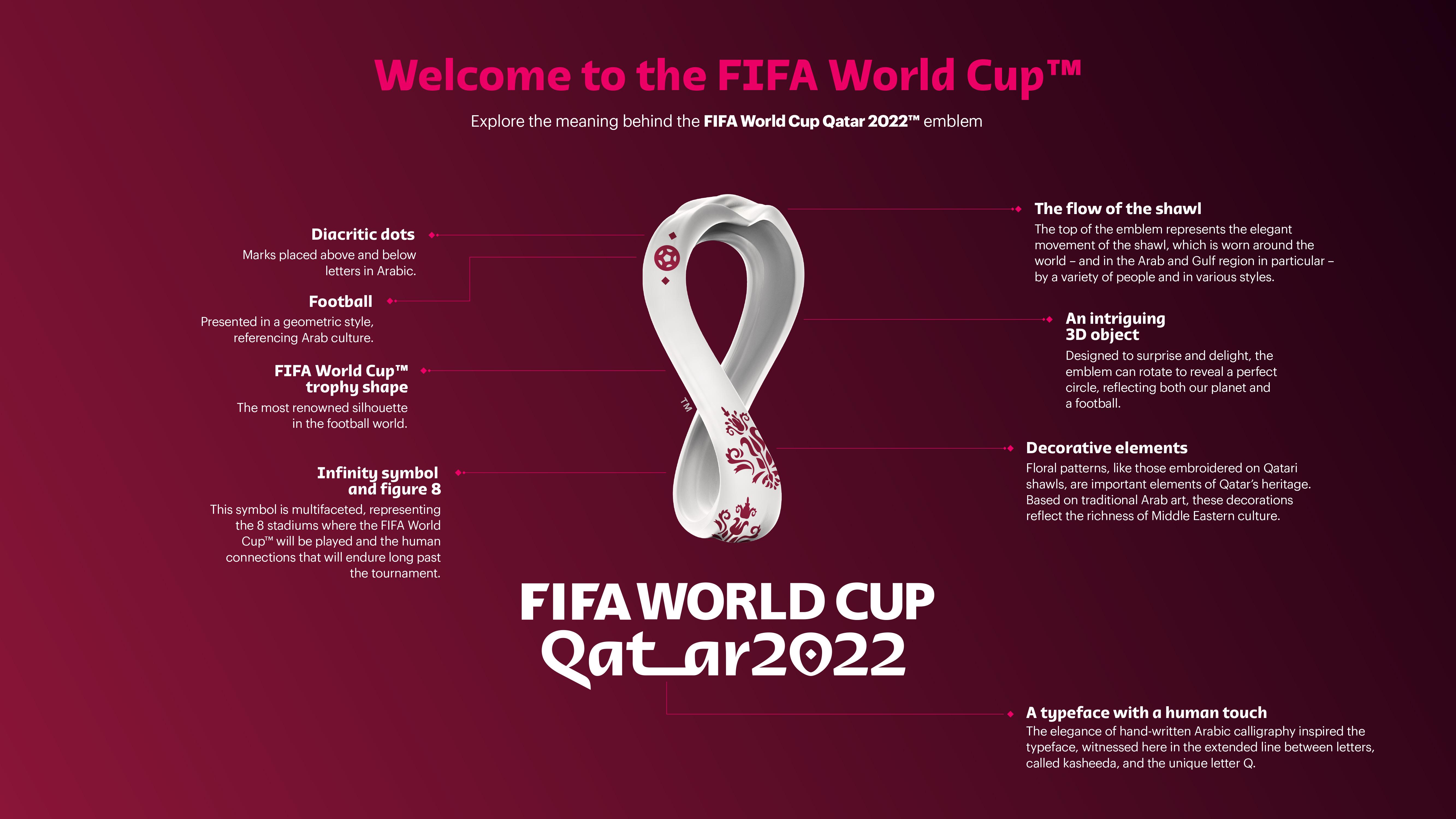 FIFA unveils 2022 World Cup logo - Sports Mole