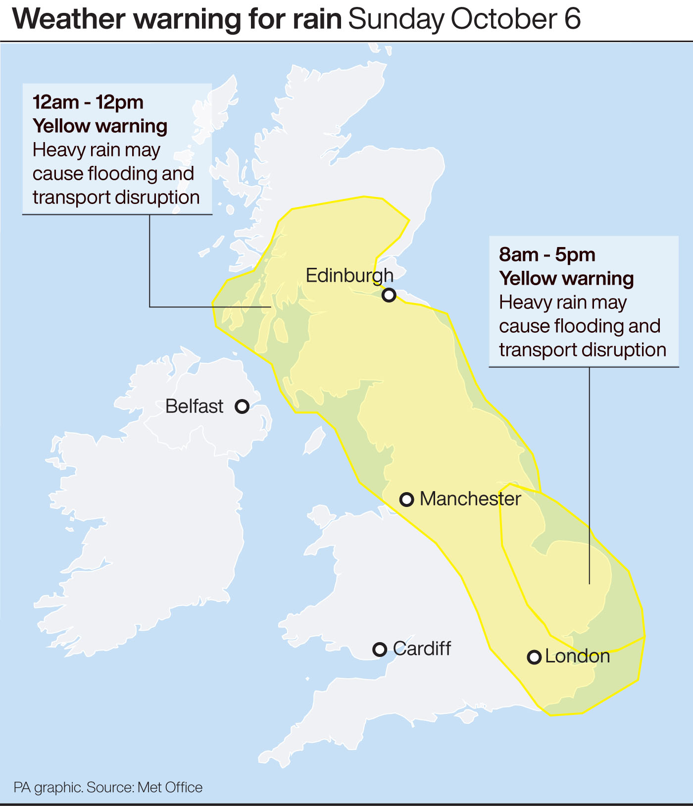 Weather warning for rain