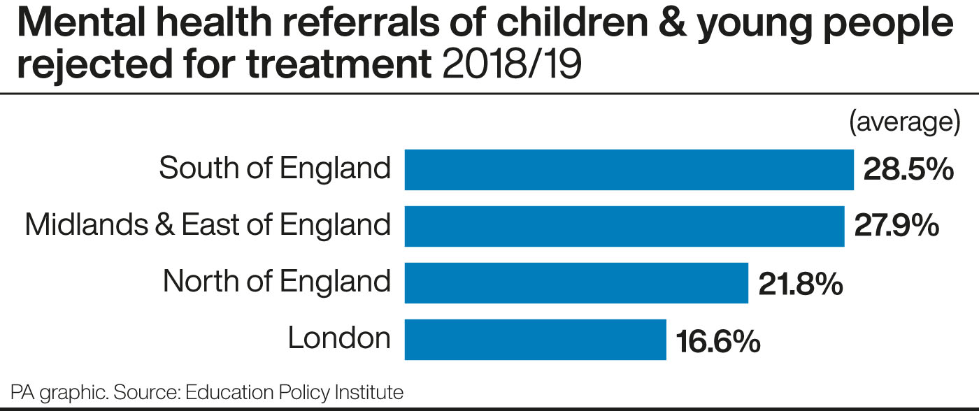 Mental health referrals of children & young people rejected for treatment 2018/19