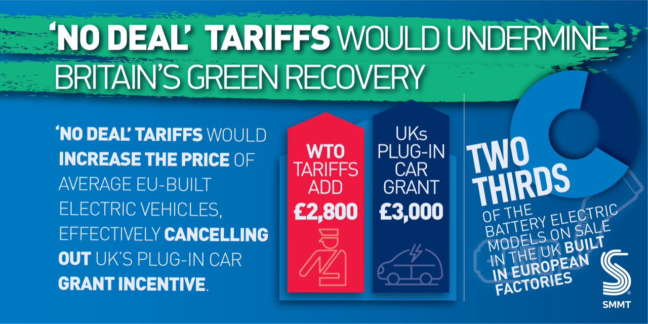 No deal tariffs infographic